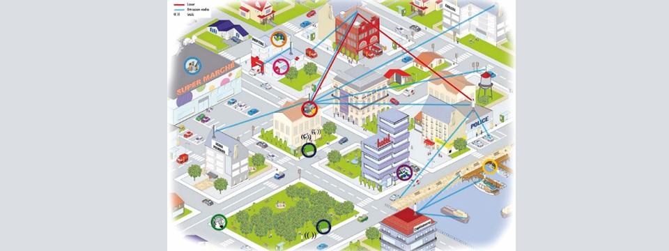 Solutions réseaux filaires et hertziens